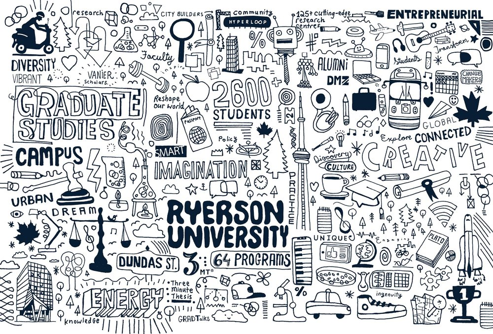 Artwork for a report on Ryerson University's graduate programs.